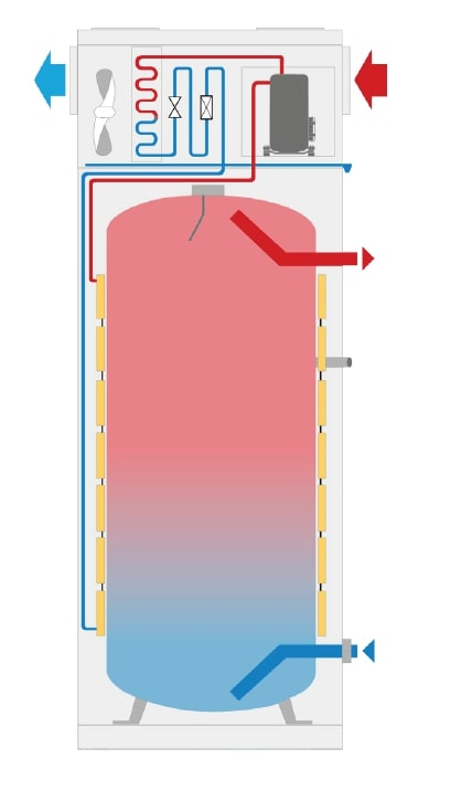 Stiebel Eltron heat pump diagram
